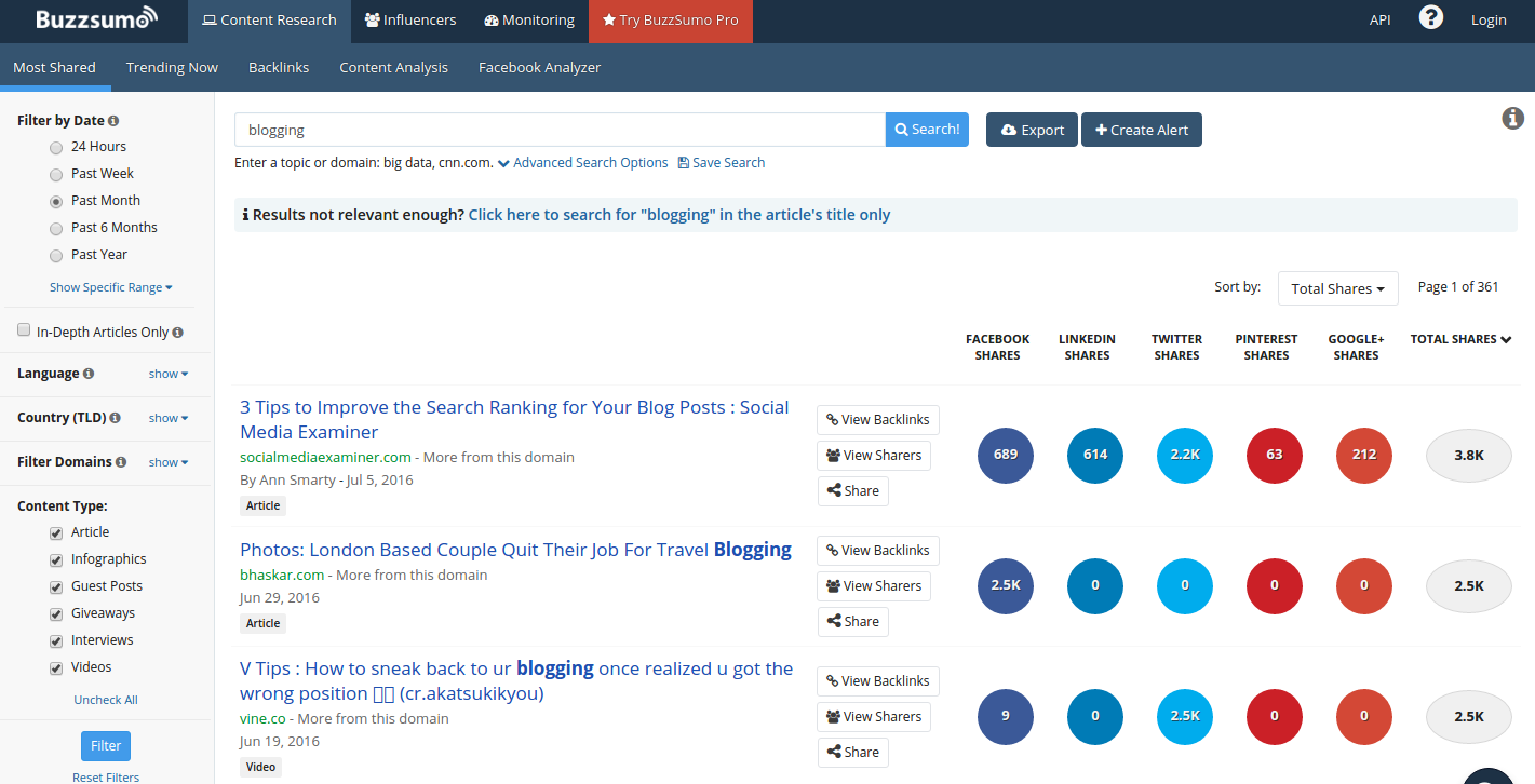 Identify Hot Topics using buzzsumo