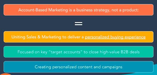 Hubspot Account Based Marketing