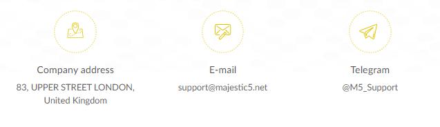Свежий инвестиционный проект Majestic5: обзор тарифов, отзывы
