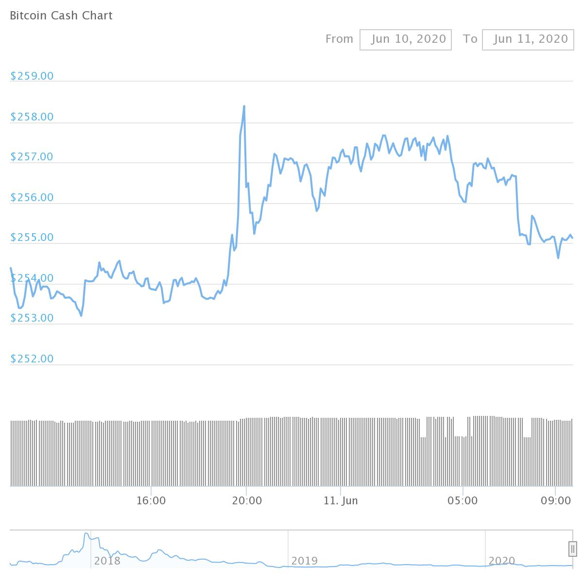 estimated cryptocurrency market cap end of 2021