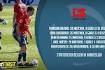 Topclubs azen op Hazard, Lukebakio en Raman: hoe en waarom Bundesliga het beloofde land voor talentvolle Belgen werd