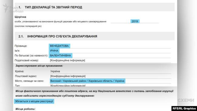 У декларації за підсумками 2019 року Ірина Венедіктова стверджує, що мешкала на Харківщині