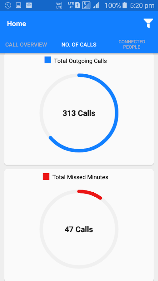 Call analytics and control- screenshot