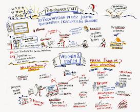"""Photo: Graphic Recording zur """"Denkwerkstatt Partizipationskongress"""""""