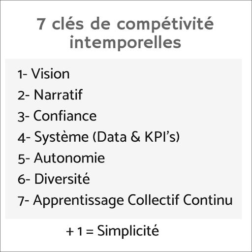 7 clés de compétitivité intemporelles