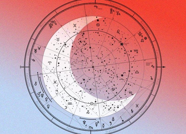 moon sign purewow
