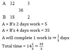 Quantitative Aptitude Quiz For IBPS Clerk Preliminary Exam in Malayalam [05.08.2021]_70.1