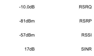 سرعة 5g Stc ثابته على ٢٥٠ ميقا البوابة الرقمية Adslgate