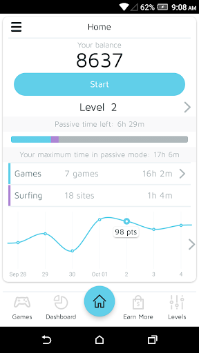 CashMagnet - earn money & gift card 3.3.8 screenshots 1
