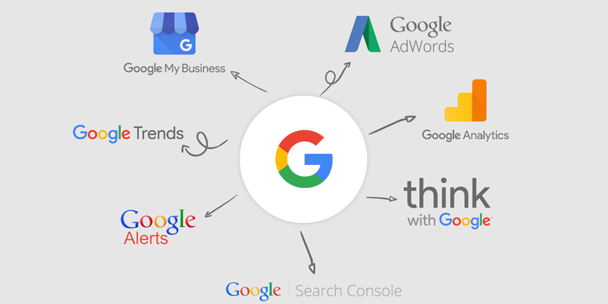 Free google tools For digital Marketers