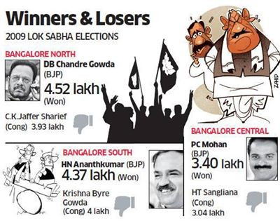 Lok Sabha polls 2014: Nandan Nilekani heats up battle in India's Silicon Valley.    Nilekani is taking on BJP's five-term MP and former Union Minister H N Ananth Kumar. The rookie Aam Admi Party is unlikely to miss the Bangalore opportunity.     Read the full story here http://ow.ly/u5pYD