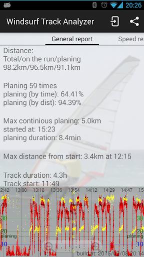 Windsurfing Track Analyzer