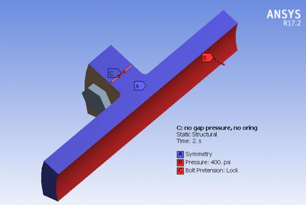 ANSYS | Геометрическая модель и граничные условия