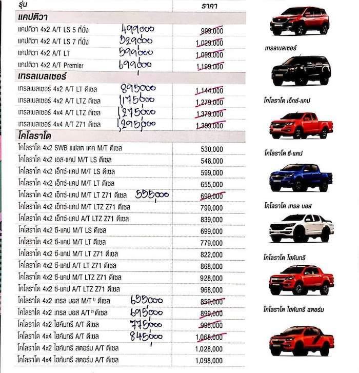 ราคาลดของ Chevrolet