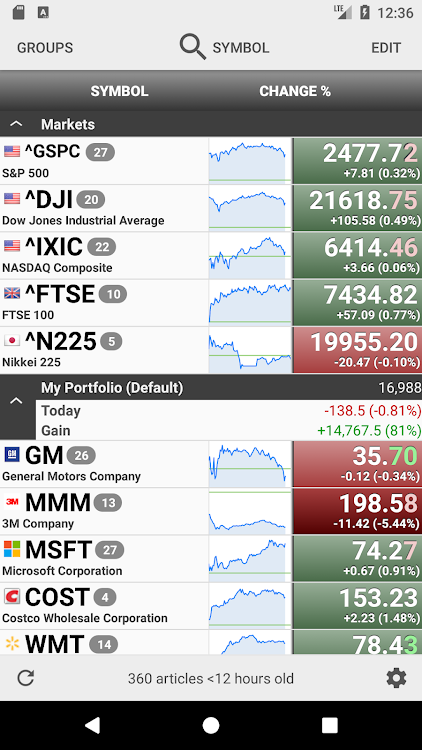 Stocks: Realtime Quotes Charts & Investor News – (Android