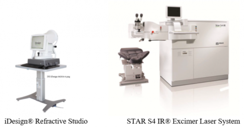 FDA approval to market iDESIGN® Refractive Studio and STAR S4 IR® Excimer Laser Systems – P930016/S057