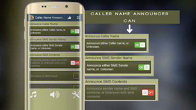 Caller Name Announcer , speaker and caller id pro APK Download