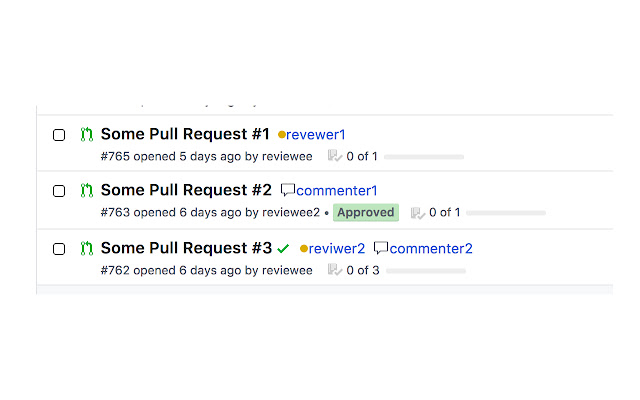 GitHub Pull Request Reviewers