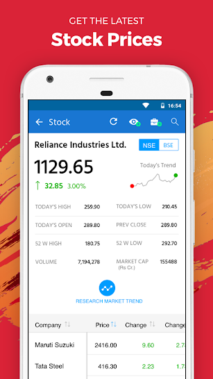 Economic Times Business News, Markets, Sensex News screenshot for Android