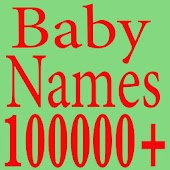 New Baby Names Boys & Girls