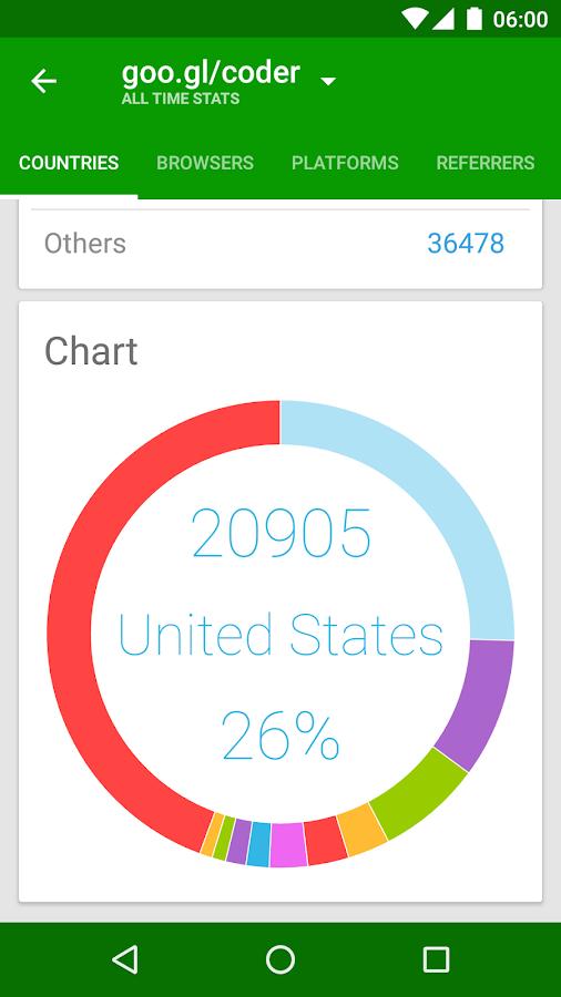 Screenshots of goo.gl URL Shortener (Unofficial) for iPhone