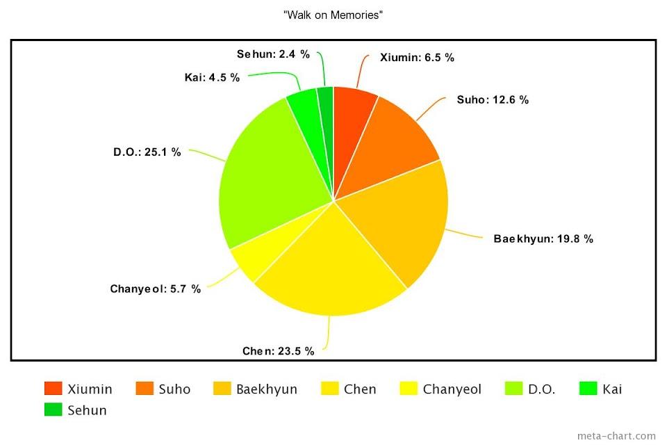 meta-chart - 2021-03-31T214737.712