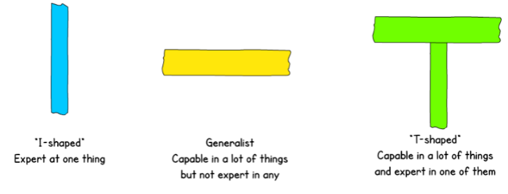 Generalis-spesialis