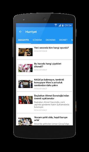 Turkey News Türkiye Haberler