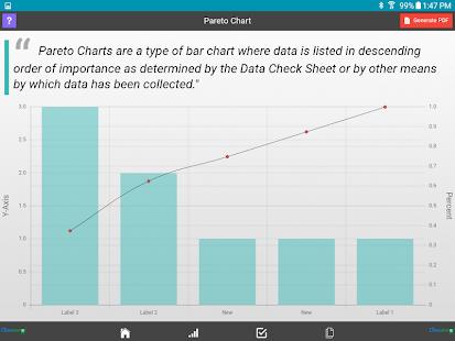 Lean Pareto Chart Apps On Google Play