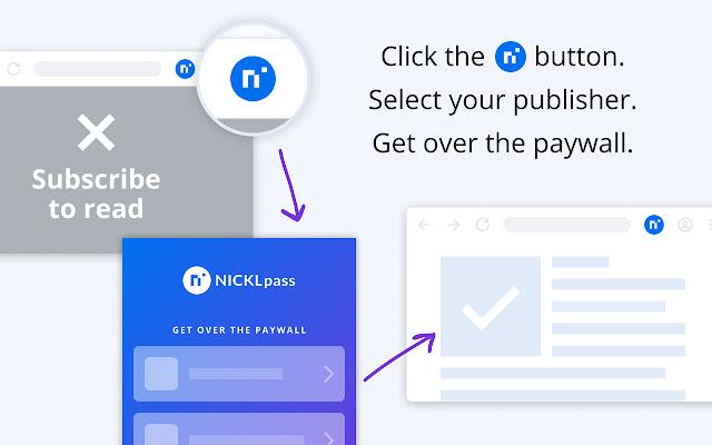 Chrome Extensionでログインすることで提携パートナーサイトで有料記事が読める 画像: