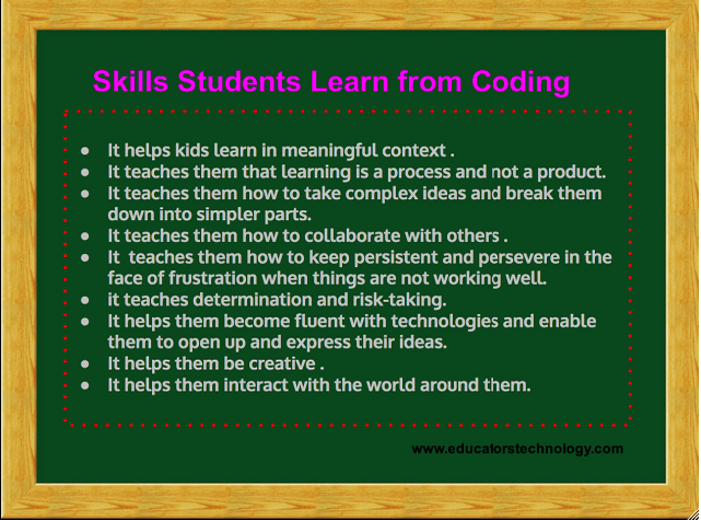 Skills Kids Learn with Coding.png