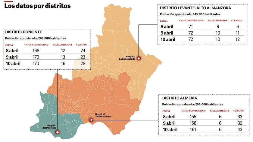 Mapa con los datos de los tres distritos sanitarios de la provincia.