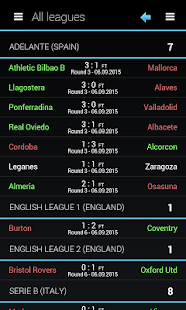 football results from around the world