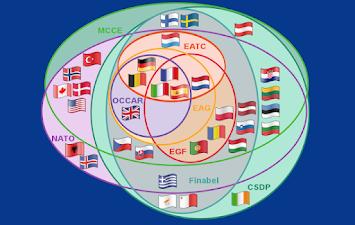 European_defence_integration.svg-1.png