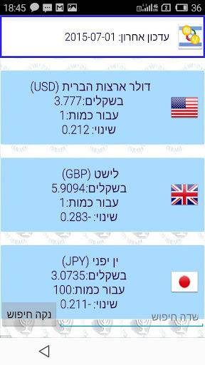 שערי חליפין רשמיים בנק ישראל