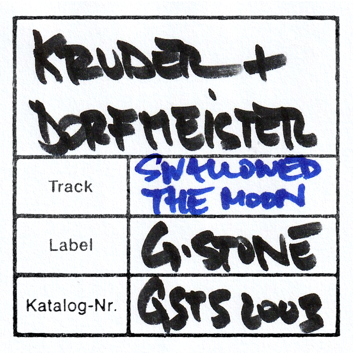 Respected Trip-hop duo & Label heads Kruder & Dorfmeister shares 'Swallowed  The Moon' | ArchCity.Media