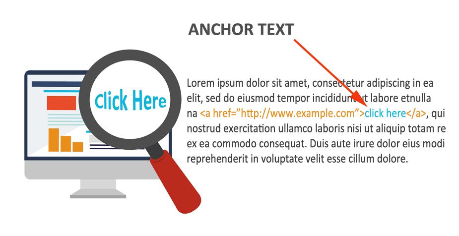 Anchor text là gì - 287916