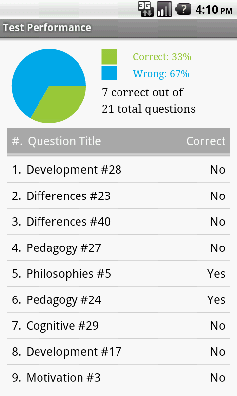 CLEP Edu. Psych. Exam Prep - screenshot