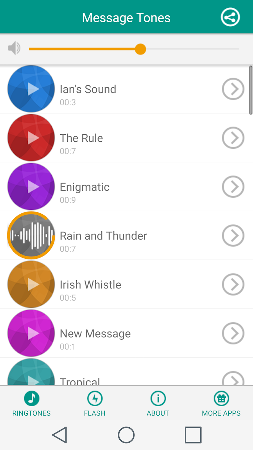 SMS Ringtones and Message Alert