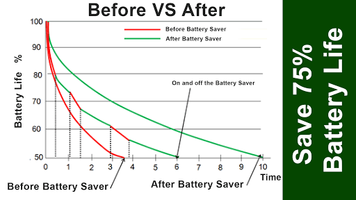 X3 Battery Saver for ASUS