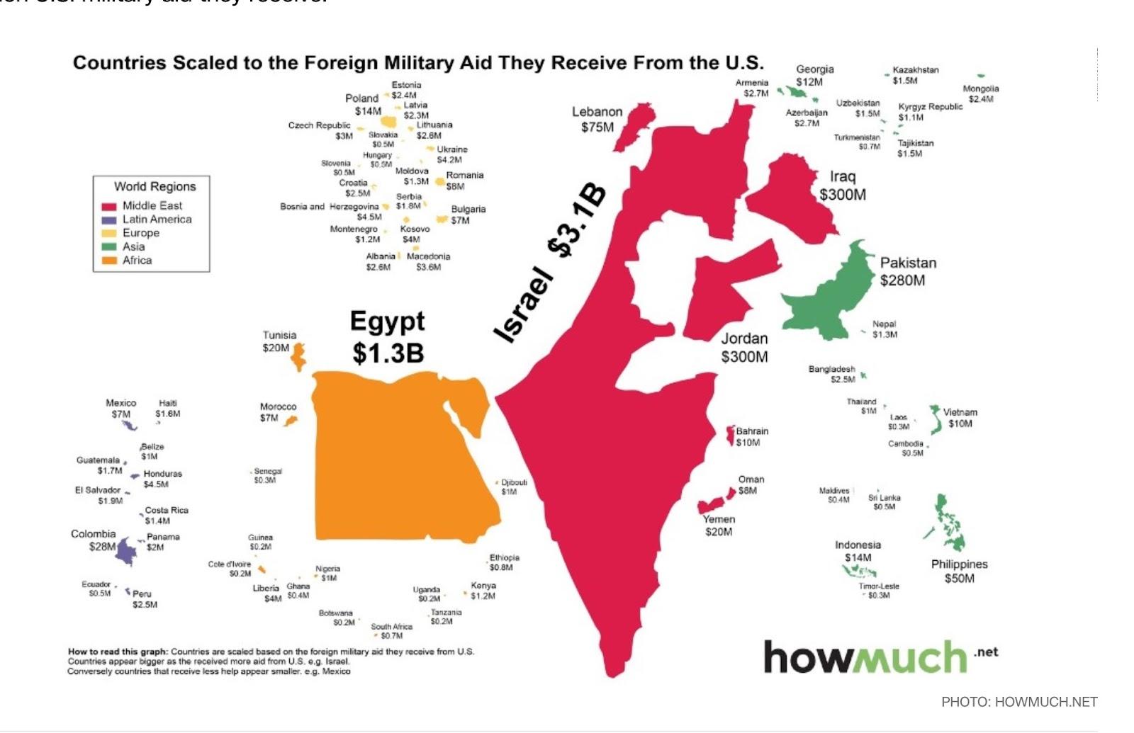 La censura globale su chi critica lo stato sionista...