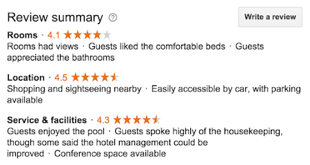 Hotel review snippets