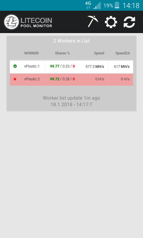 Litecoinpool Mining Monitor 4