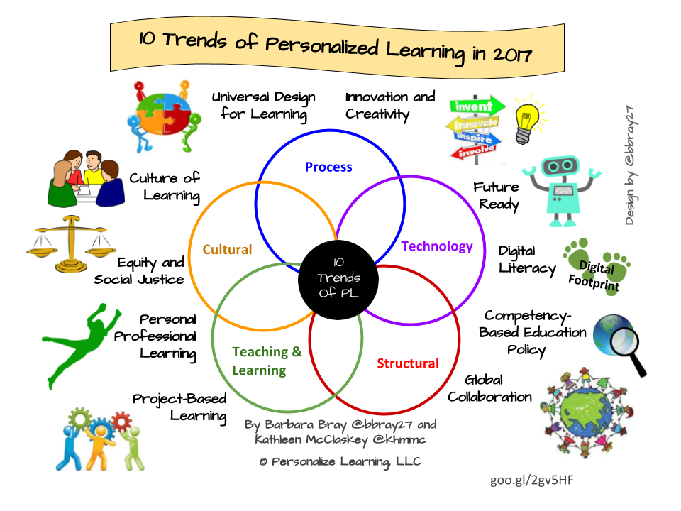 10 Trends of PL 2017 (2).png