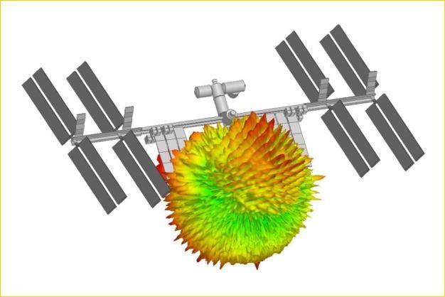 ANSYS - Диаграмма направленности антенны на Международной космической станции