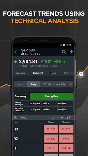 Investing.com: Stocks, Finance, Markets & News 4.8 screenshots 2