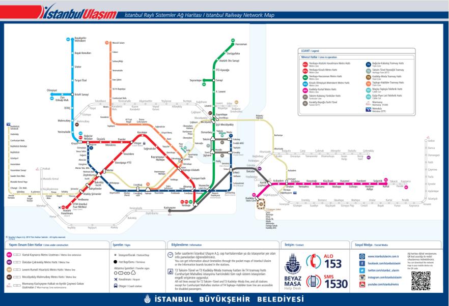 Istanbul Subway Map