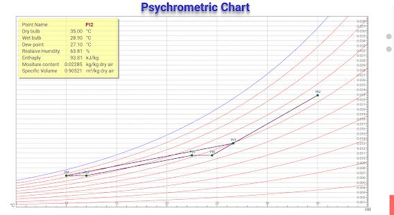 Psychrometric Chart for PC-Windows 7,8,10 and Mac apk screenshot 12