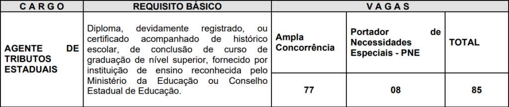 requisitos concurso sefaz mt