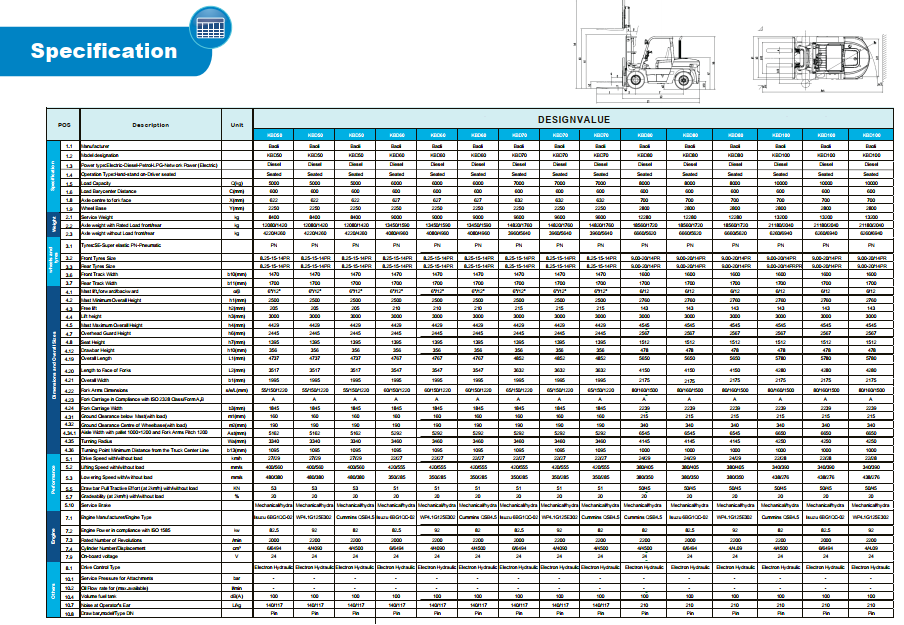 Bảng thông số kỹ thuật